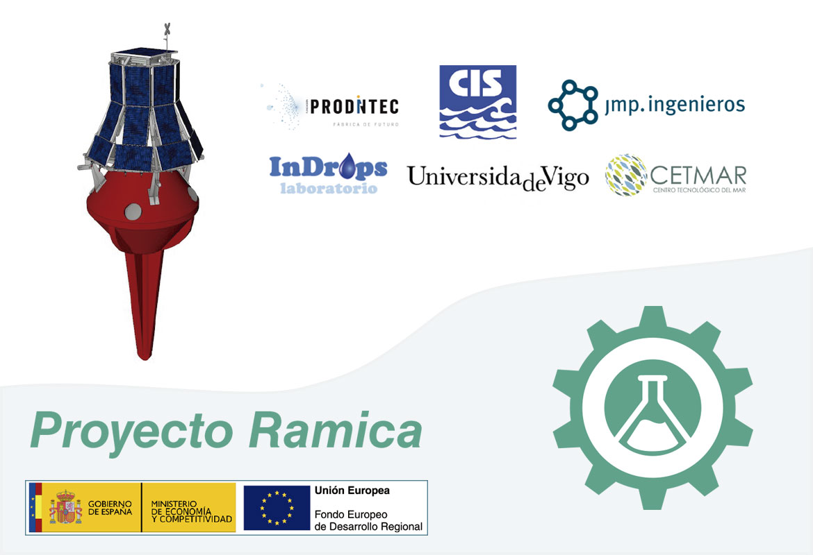 Ramica Project